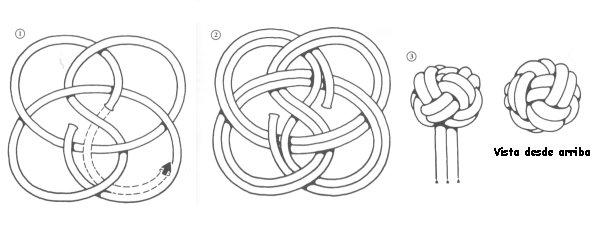 Декоративный узел схема плетения
